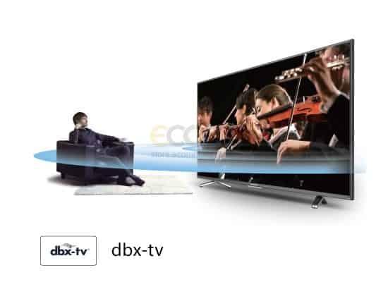 dbx-tv
